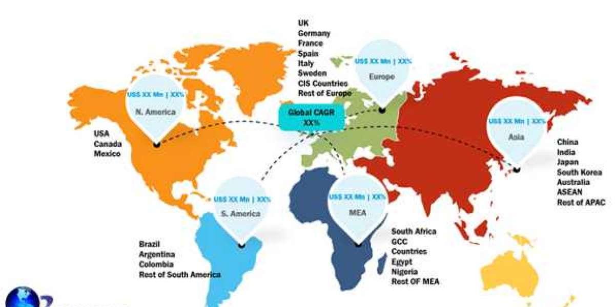Global Explosion Proof Equipment Market